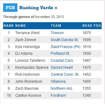fcs rushing thru wk13