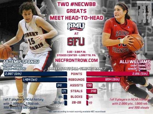 Graphic courtesy of Ken Baker and RMU Athletic Communications