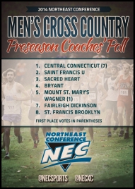 Preseason-AllNEC-MXC-Poll-Final