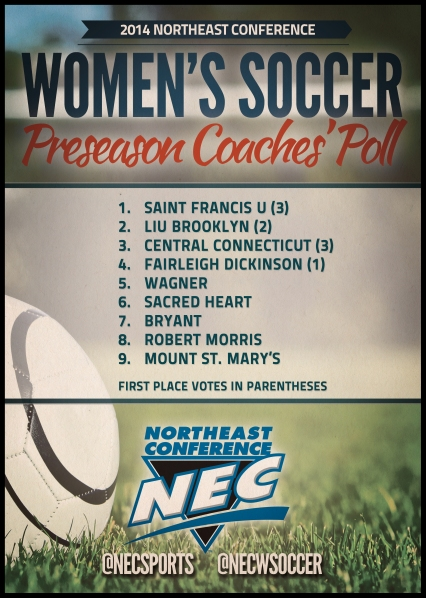 Preseason-AllNEC-WSOC-Poll-Final