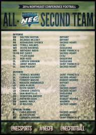 FB_AllNEC_FB_Second_Team