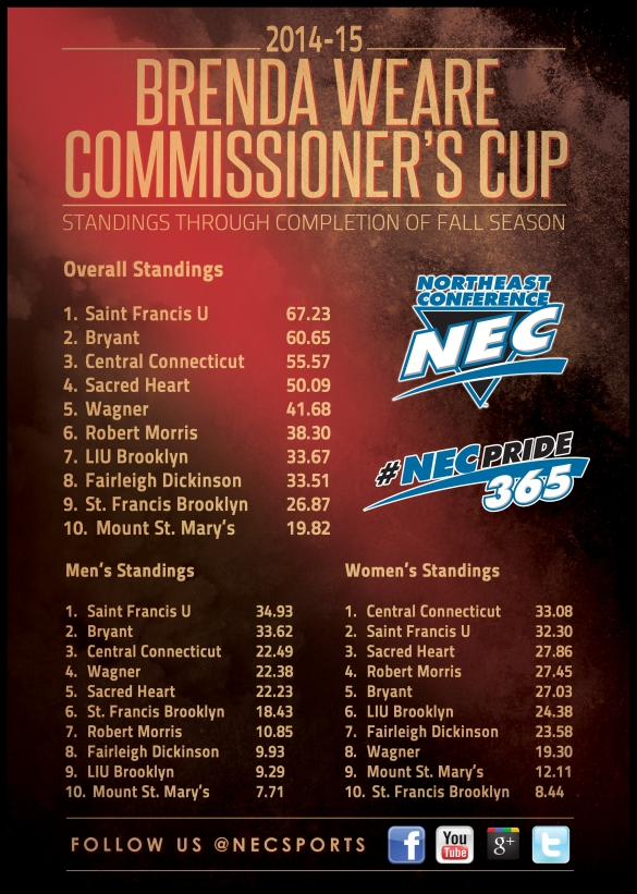 Commissioners_Cup_Fall_14