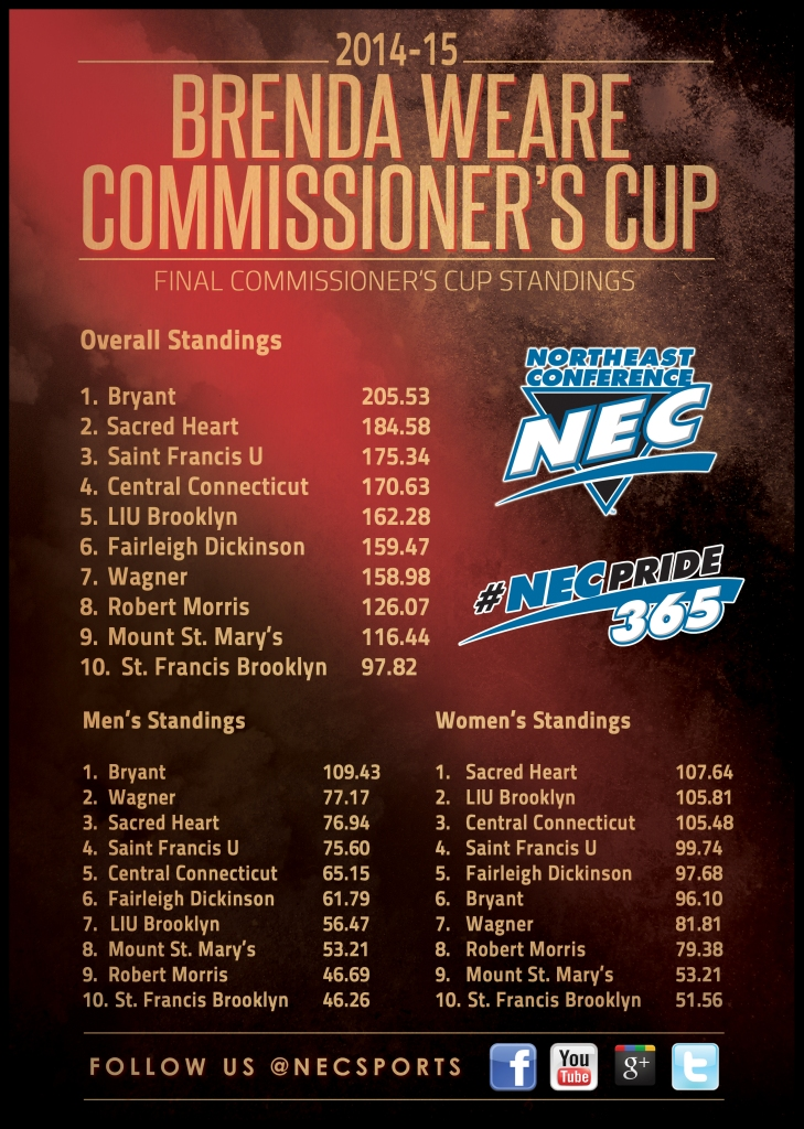 Commissioners_Cup_Final_1415