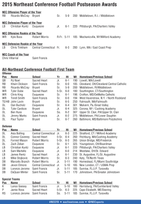 FB 15 All-NEC list_-1