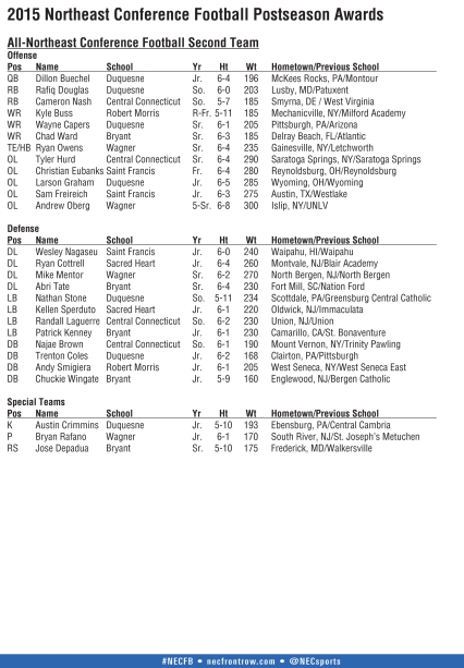 FB 15 All-NEC list_-2