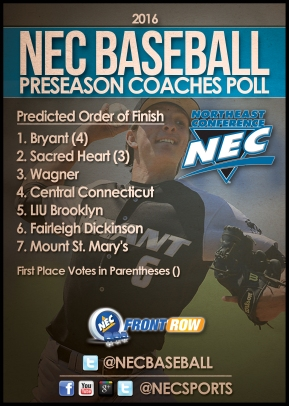 NEC_BB_Preseason_Poll_16