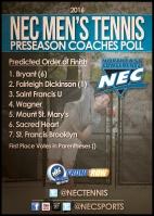 NEC_MTEN_Preseason_Poll_16