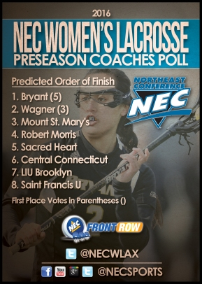 NEC_WLAX_Preseason_Poll_16